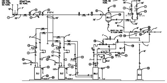 A boiler and HVAC flow diagram by Millenium Engineering Inc.