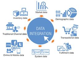 Analytics - Data integration