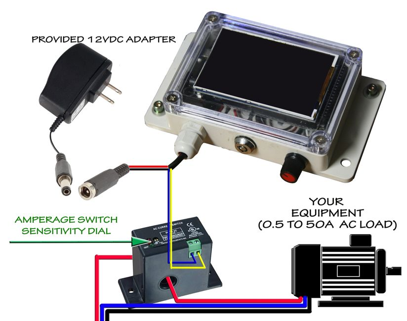 Monitor Machine Cycle with an amperage switch