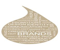 Brand Development services for Innovative new technologies and products.