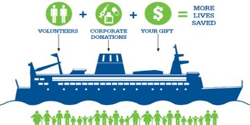 Mercy Ships Charity providing help to those in need.