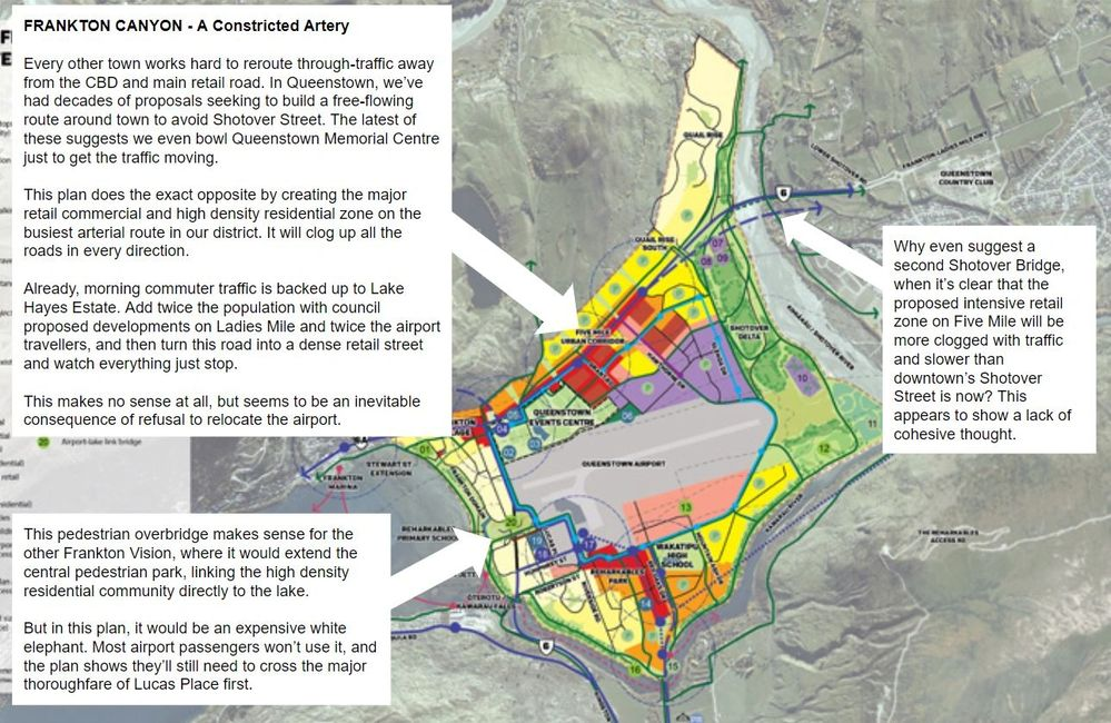 Frankton Canyon - the proposed Frankton master plan turns Five Mile into a constricted artery