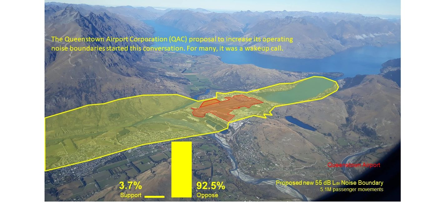 Queenstown Airport proposed expansion of noise boundaries