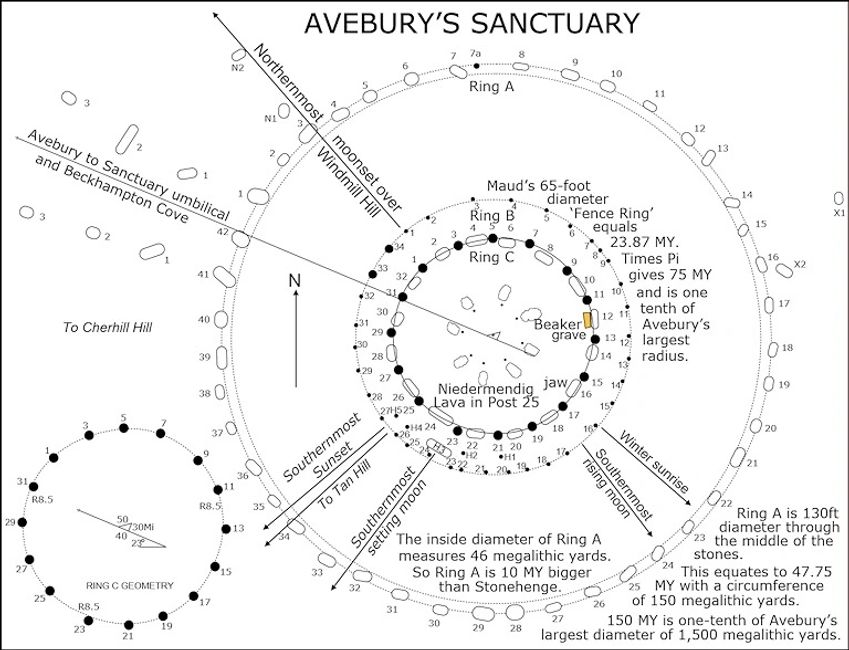 The result of my survey of the Sanctuary, which utilised several sources, such as online Bing.