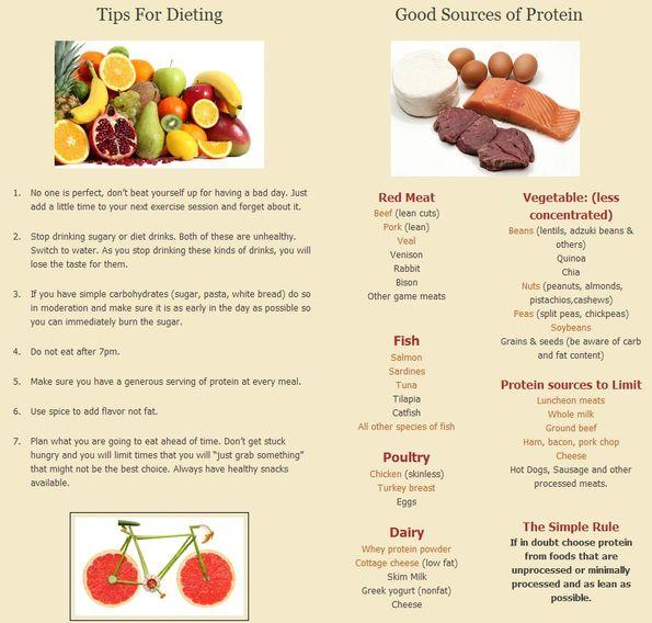 how to use wow garcinia cambogia in hindi