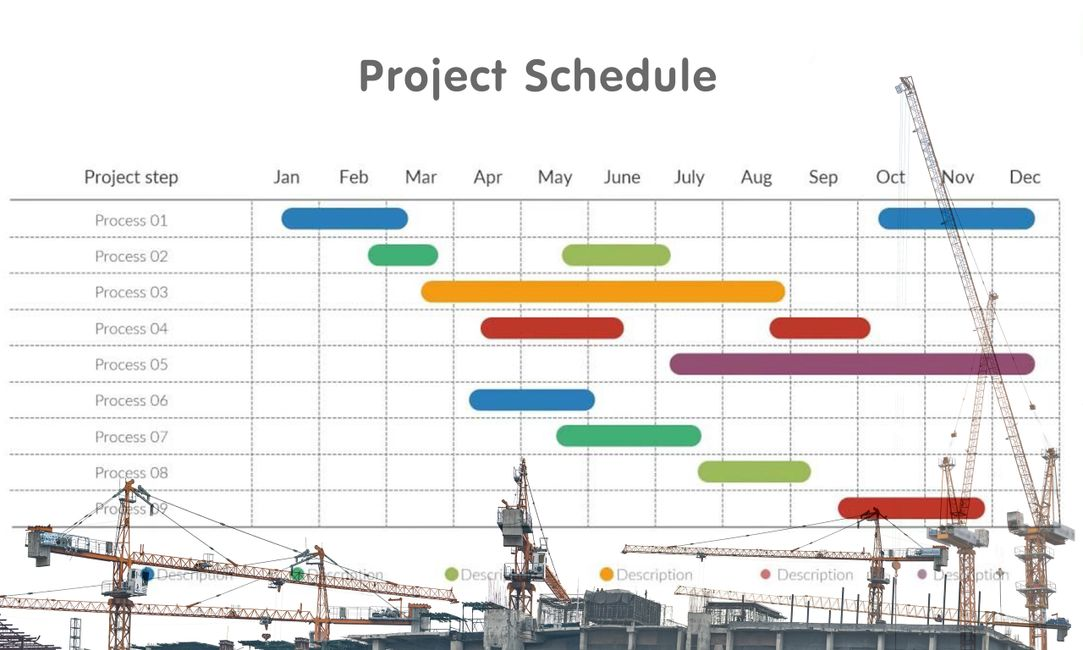 construction schedule, schedule analysis, project forecasting, projection review, risk analysis