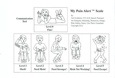 My Pain Alert Scale has full body pictures and simple words to describe pain.