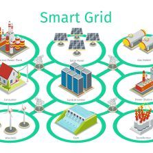 MicroGrid and Smart Grid