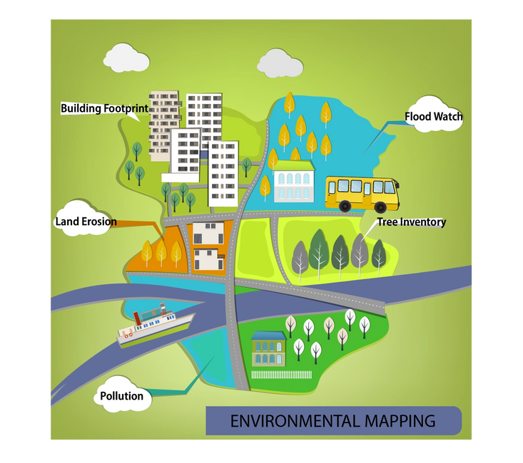 Environmental Mapping, erosion, floods