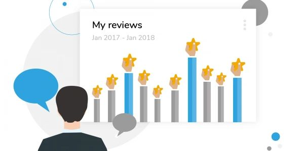 Marketing, digital marketing, reputation management, online reputation management, review management