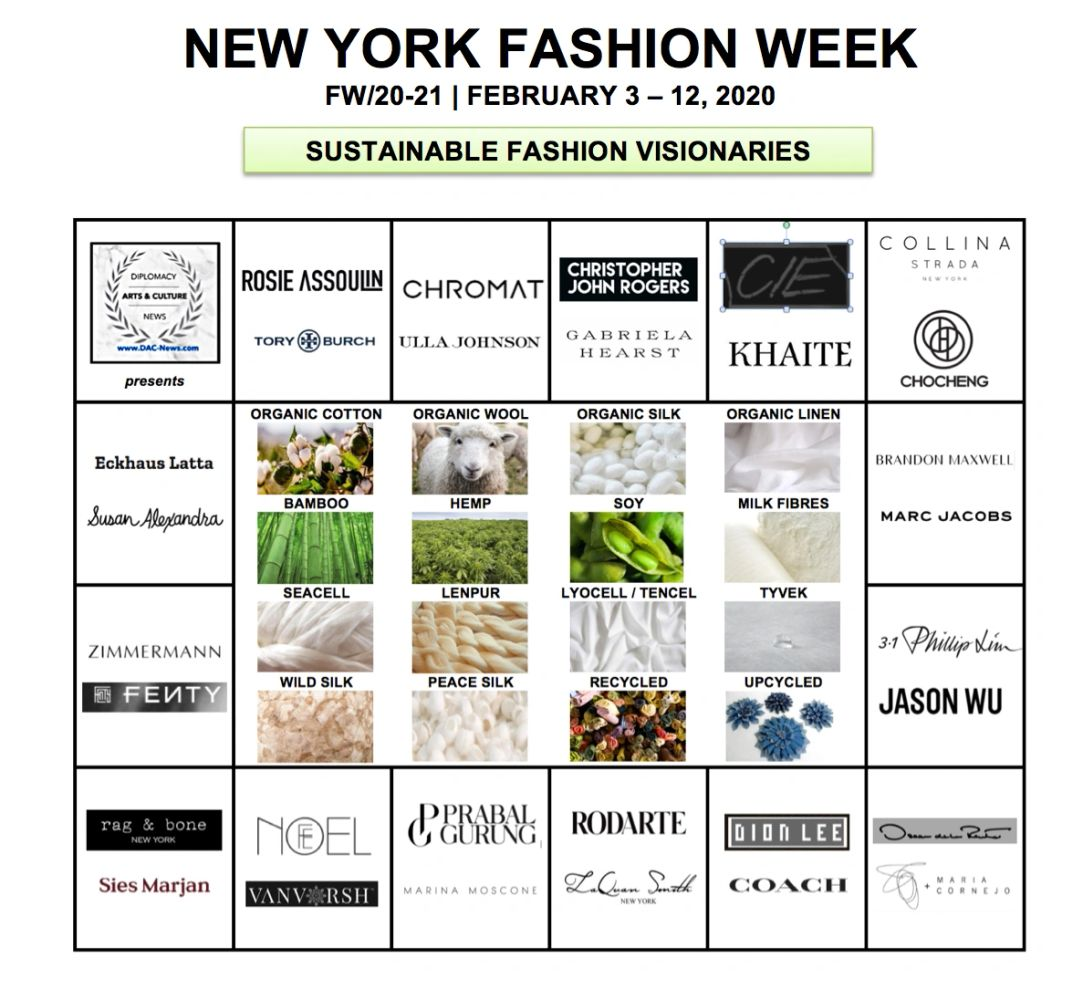 DAC-News.com presents NYFW FW/20-21 - Sustainable Fashion Visionaries Designers