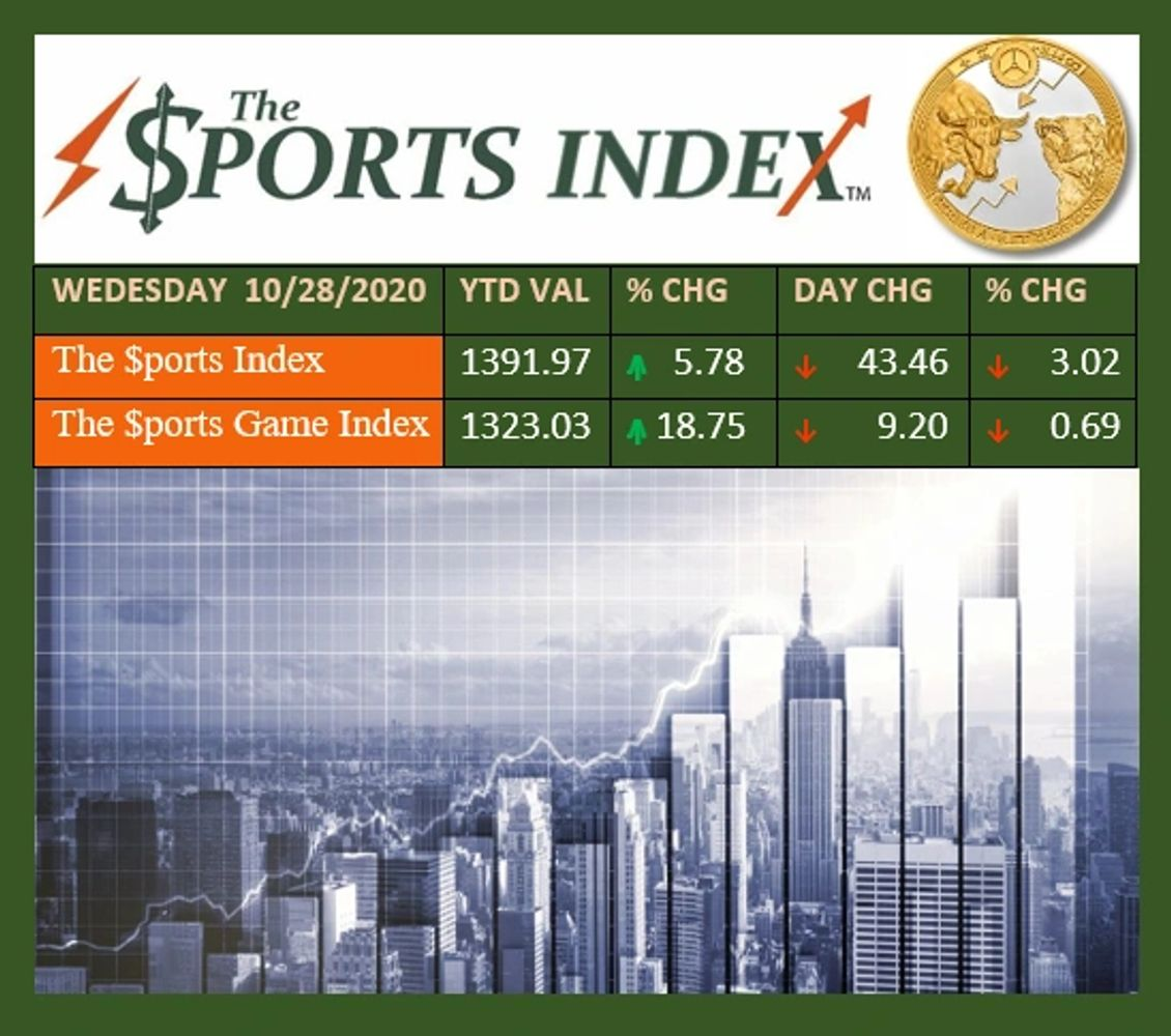 the sports index, sports, index, stock market, stocks, wall street, games, publicly traded