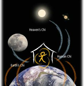 Heaven, earth and man's Chi
