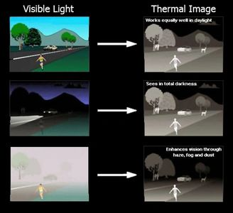 visible light and thermal image comparison