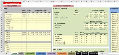 financial model excel model business model financial forecast brand manager financial statements