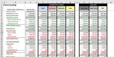 spreadsheet financial model excel model business model financial forecast bank financial statements