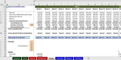 spreadsheet financial model excel model business model financial forecast property developer