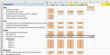 spreadsheet financial model excel model business model financial forecast lender financial statement