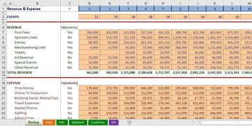 spreadsheet excel model financial model business model forecasting P&L Balance Sheet Cash Flow