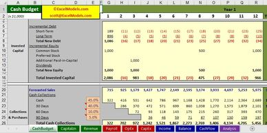 excel model financial model business model financial forecast retailer cash budget P&L cash flow