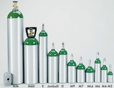 Pressurized Oxygen Cylinders
