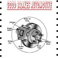 Brake Rotors Al calipers are essential in brake inspection . we take the up most time to inspect