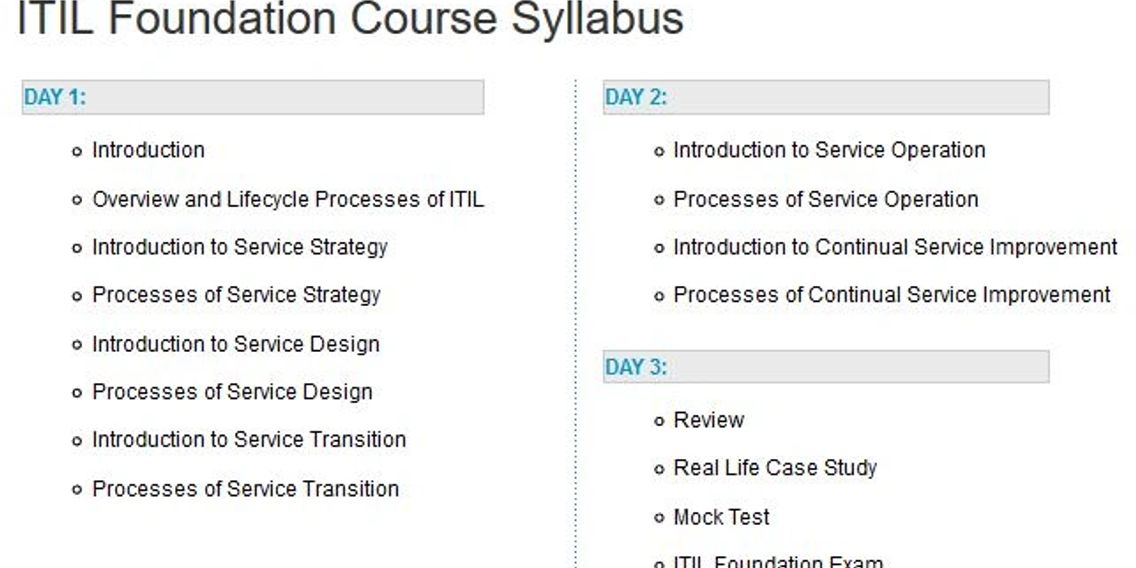 Itil Foundation Certification Project Training Institute Project