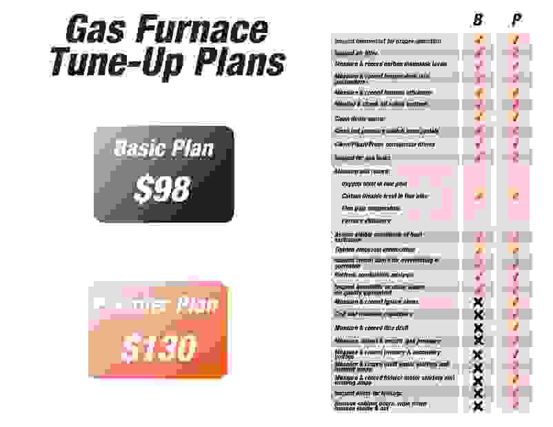 Gas Furnace Basic Tune-up $98 and Premier Plan $130