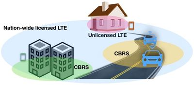 Example of Community Cellular Networks (CCNs)