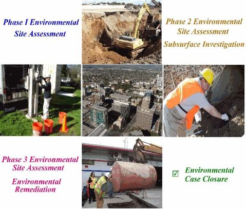 phase 1 environmental  phase 1 environmental site assessment phase 1 report cost California CA phase