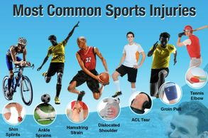 Amrutha sports injury clinic in Bengaluru is the best sports injury clinic in rajaji nagar Bengaluru
