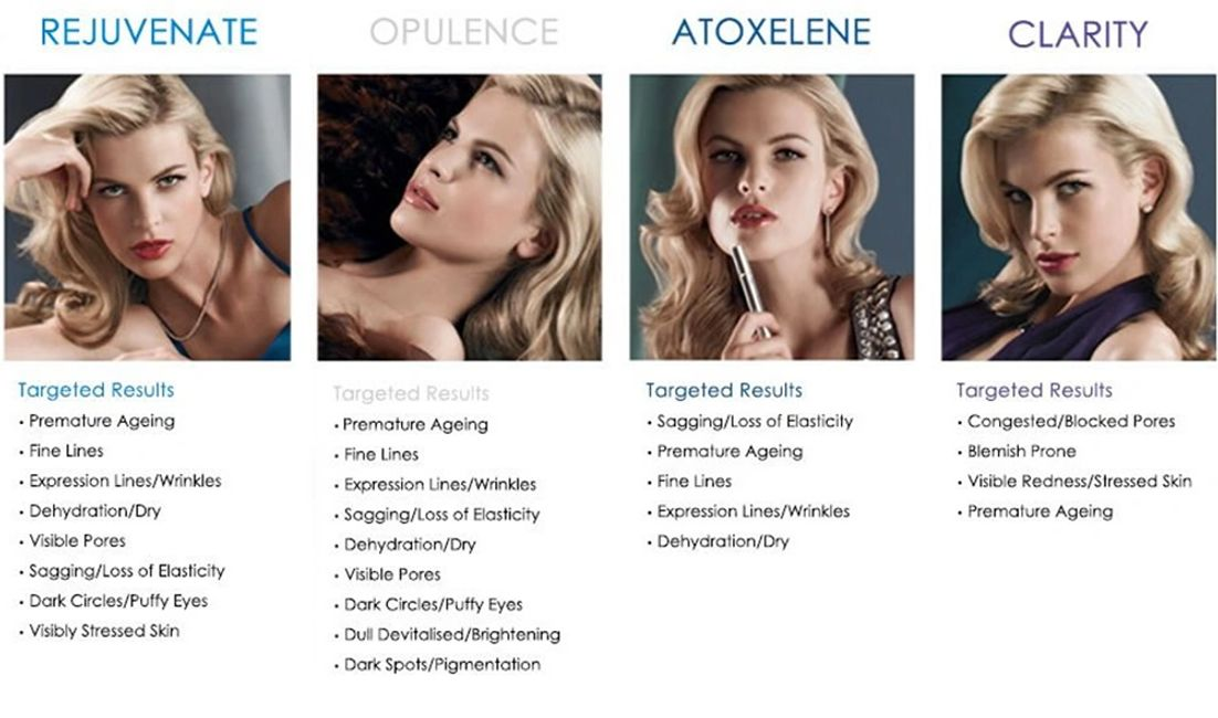 Intraceuticals Rejuvenate, Opulence, Atoxelene, Clarity. Conditions that each product targets.
