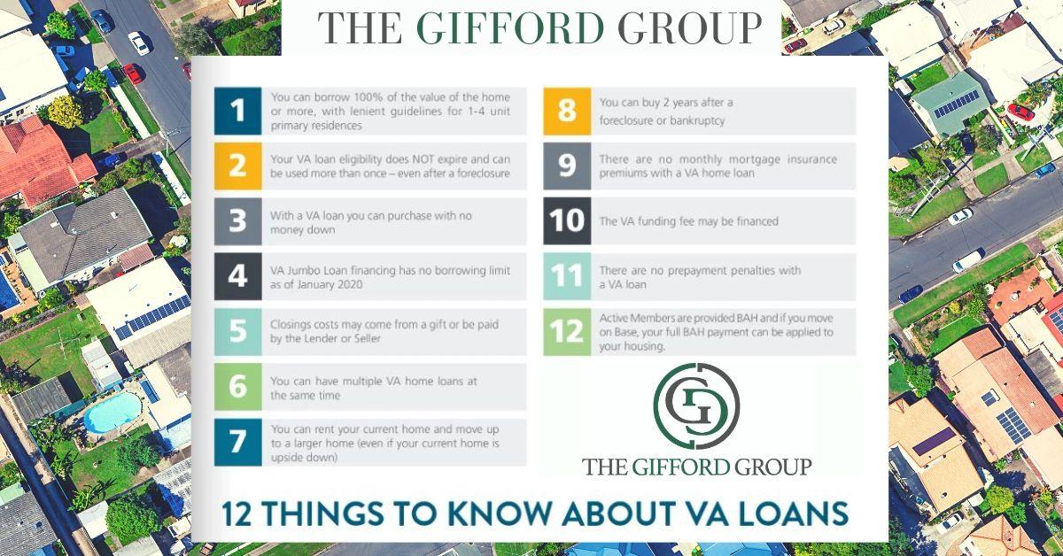 VA Loan Benefits