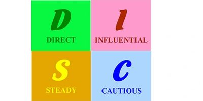 DISC personality types, good relationships, abuse, understand, accept people