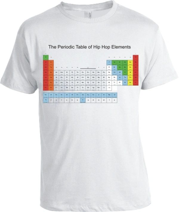 Periodic Table of Hip Hop Elements Shirt 1 (Click to zoom)