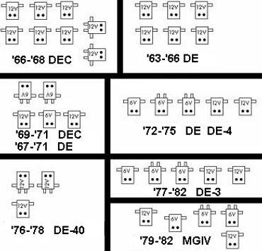 Golf Cart Care - Harley Davidson Parts, Harley Davidson, Golf Carts Harley Davidson Golf Cart Wiring Diagram D on