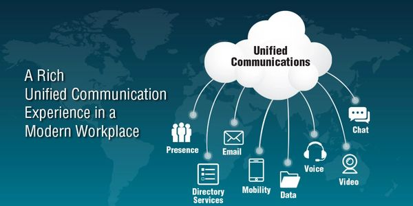 Unified Communications UCaaS