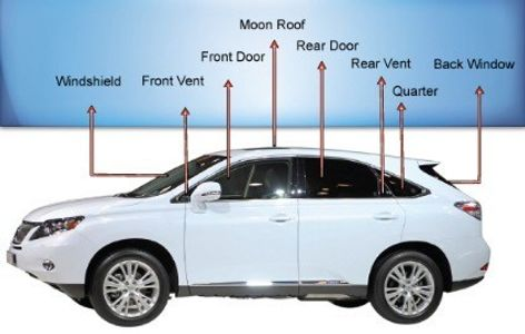 Types of Auto Glass