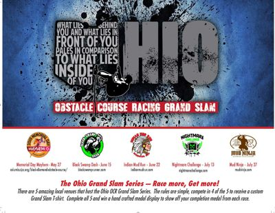 Click on the picture for more info on the Ohio OCR Grand Slam