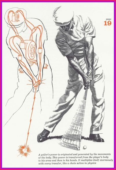 "Research Indicates A ""HIDDEN 4-SOME"" That Provides ""ANSWERS"" To Improve Your Swing! -- ""TRY THEM"""
