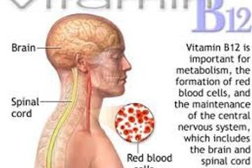 B-12 injections to boost energy, memory and metabolism
