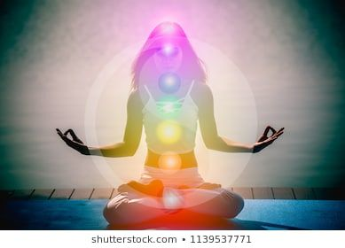Your chakras with colors and locations