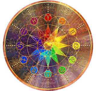 Astrology Astrologer Natal chart Zodiac Signs Jyotish Tropical Interpretation Divination Reading