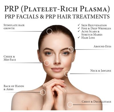 PRP platelet rich plasma for hair and face