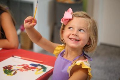 Children's birthday parties in Greenville South Carolina Birthday Party Art Party
