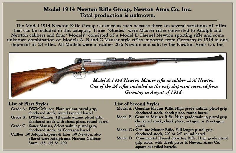 Newton Model | The Newton Rifle