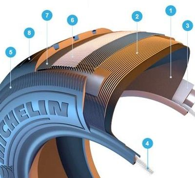 Tire Cut Out Diagram Provided by Michelin.