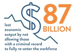 www.ncsl.org/research/labor-and-employment/barriers-to-work-individuals-with-criminal-records.aspx