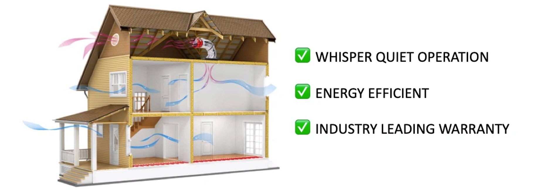 Whisper Quiet Operation, Energy Efficient, and Industry Leading Warranty