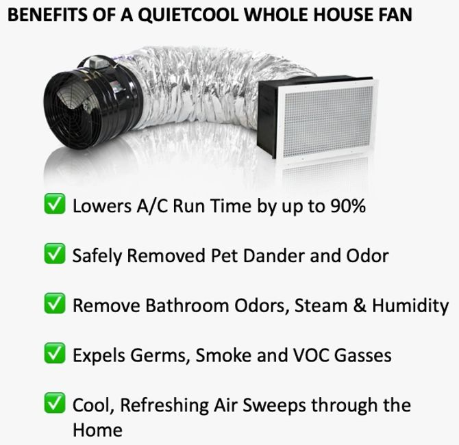 Benefits of a QuietCool Whole House Fan